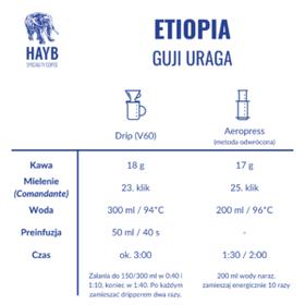 Etiopia Guji Uraga