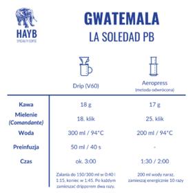 Gwatemala La Soledad