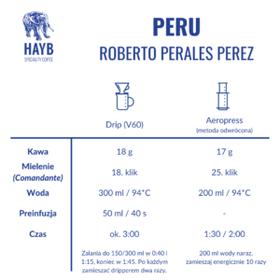 Peru Roberto Perales Perez